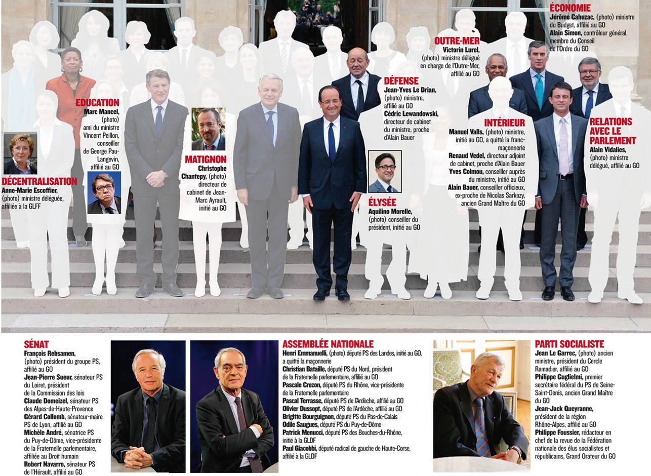Ces Francs-Maçons qui nous gouvernent - illuminatis- luciférisme- sacrifices d'enfants   Hollande-francs-macons-large