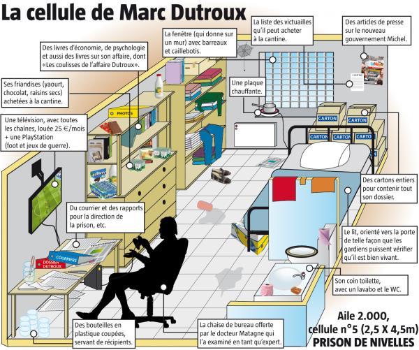 Dutroux prison luxe - Le rangement pour les nuls ...