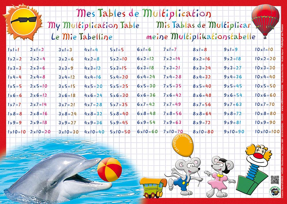 Multi recto - Debarrasser la table en anglais ...